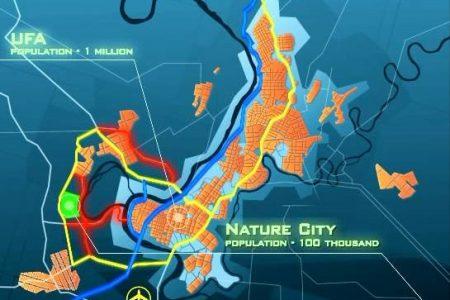 Бизнес-план Город Природы